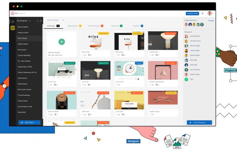 GoVisually design identity graphic blog project mindsparkle mag beautiful portfolio